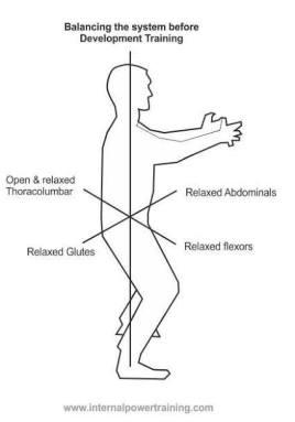 qi gong postura
