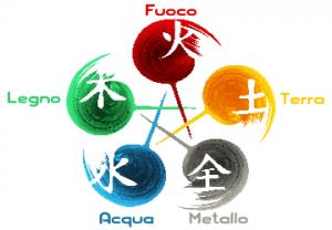 cinque-elementi-300x208